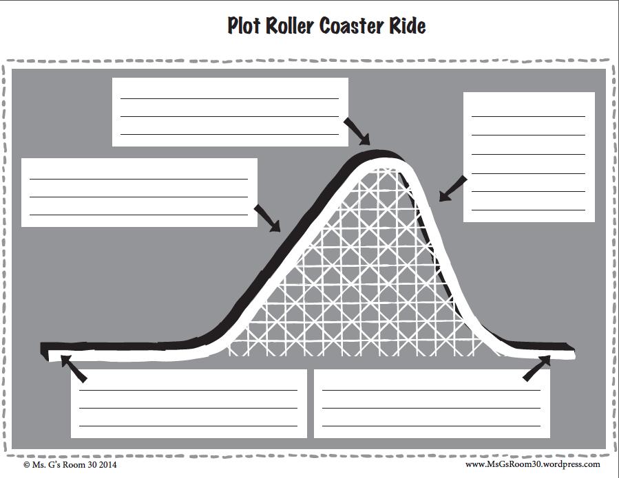 the resistance plot cards pdf