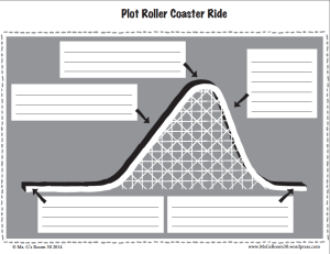 Plot Roller Coaster Ride